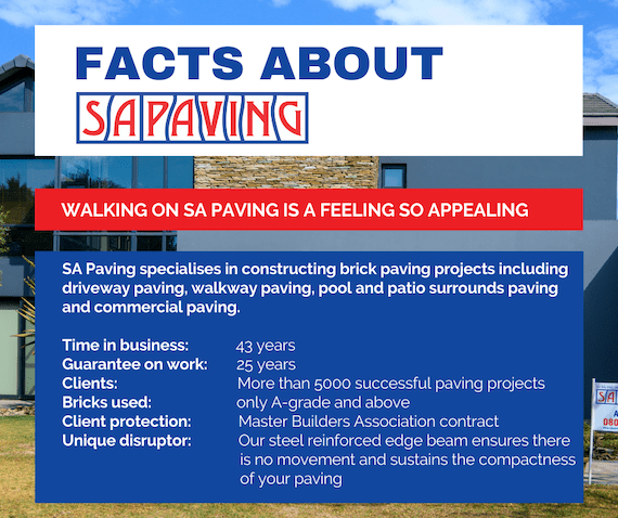 Facts about SA Paving